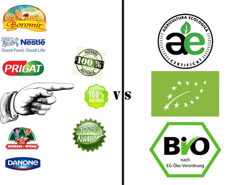 Diferenta dintre natural si bio Diferenta dintre natural si bio natural bio